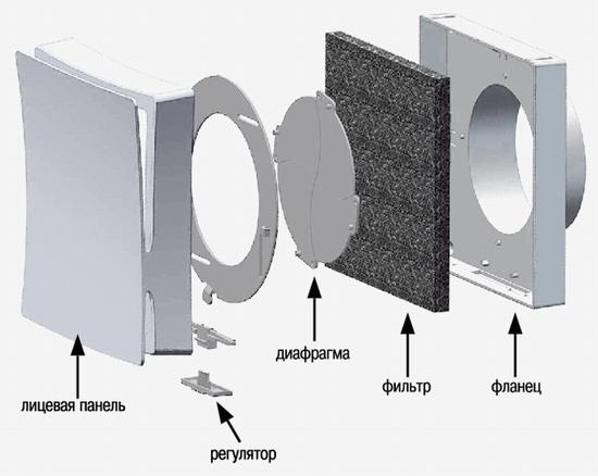 Конструкция Проветриватель стенной Vents ПС 101